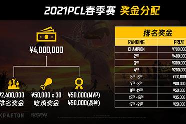 PCL春季赛奖金分配公布!冠军独享70W 只有三支队伍没奖金